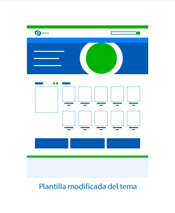plantilla_modificada_tema