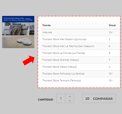 thorben_producto_stock